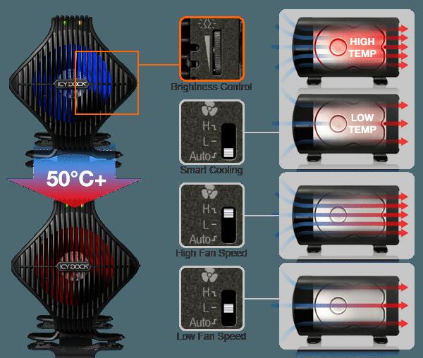 mb080_smart_cooling_banner