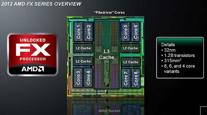 AMD_FX_8350_01