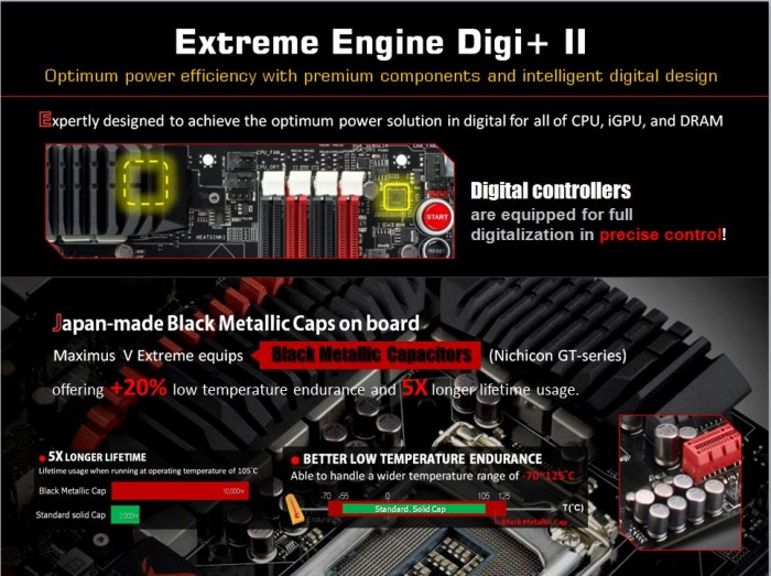 ASUS Maximus V Extreme 3770k review