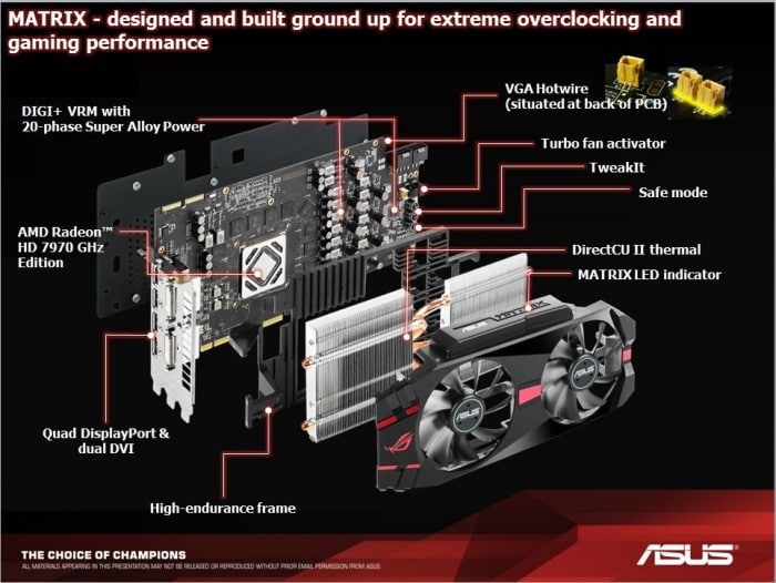 matrix 7970 features breakdown