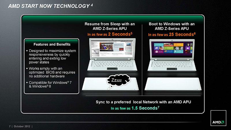 Amd Launches Z 60 Apu Hondo For Windows 8 Tablets Bjorn3d Com