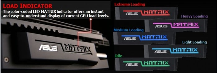 matrix 7970 load indicator LED