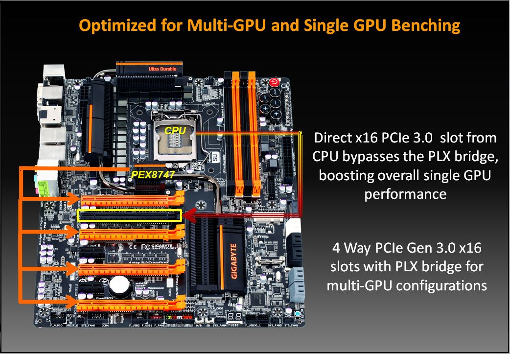 multi GPU optimize
