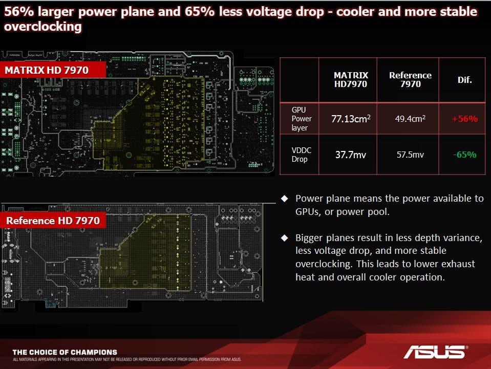 power plane