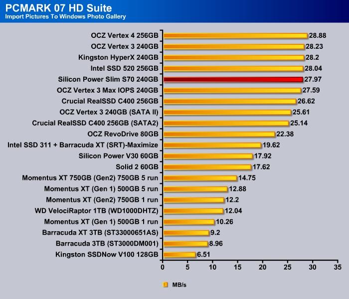 Silicon_Power_S70_pcmark07_3-0023