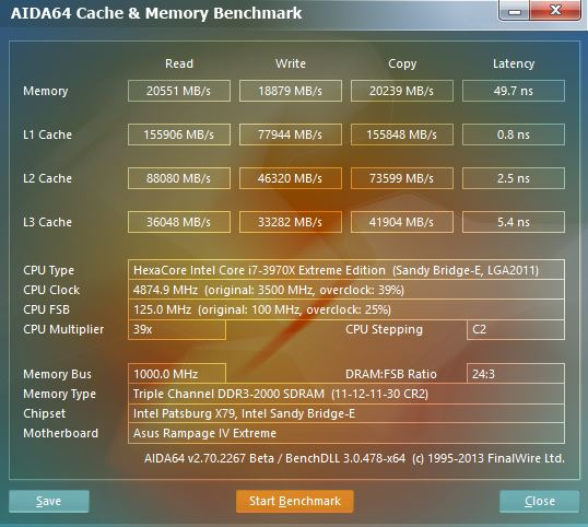 AIDA64_Memory_3970X_4.875GHz