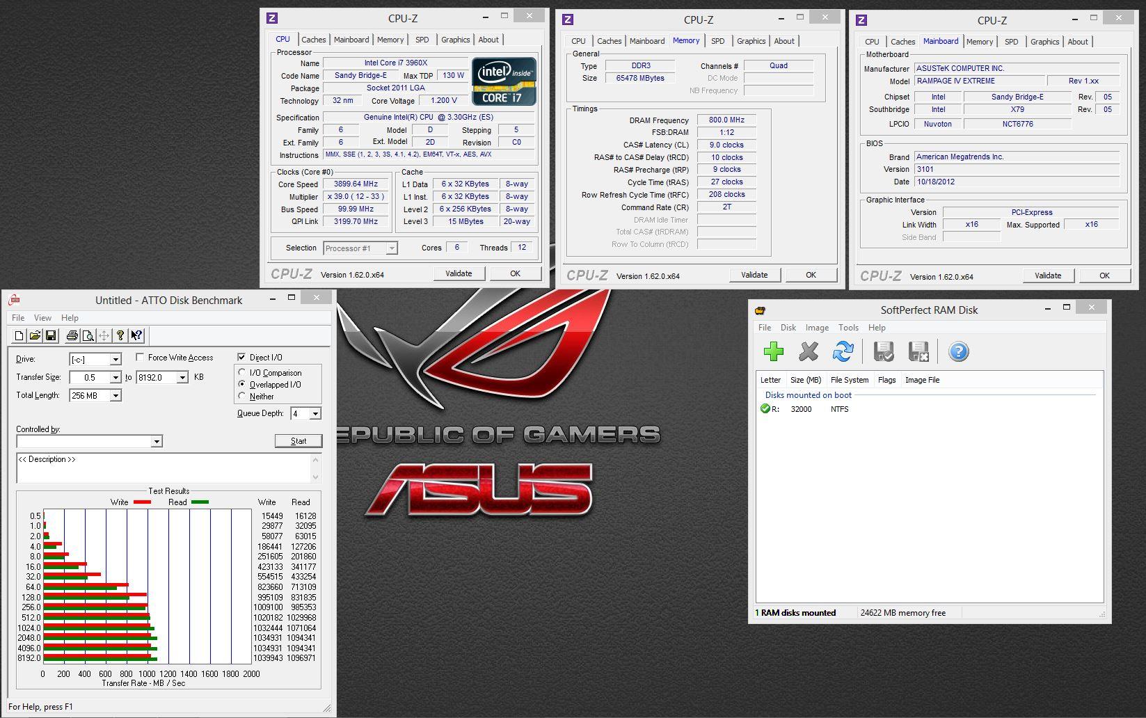 SSD RAID ATTO