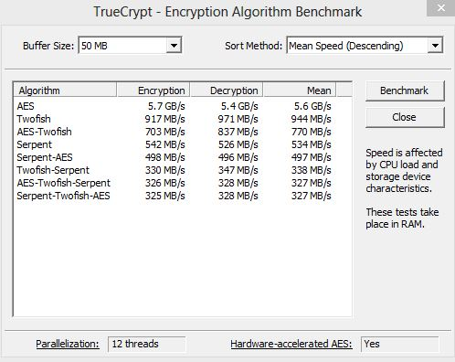 TrueCrypt_3960X