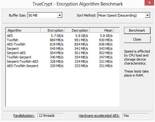 Truecrypt_3970X