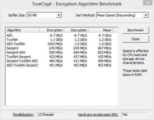 Truecrypt_3970X_4.875GHz