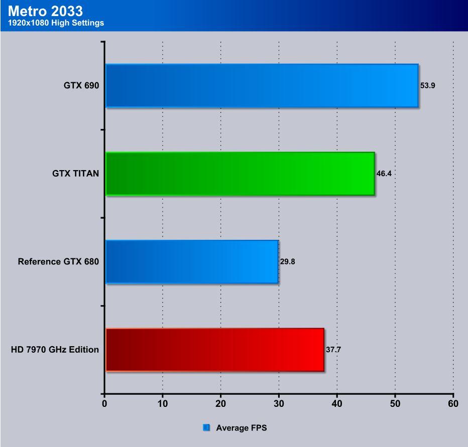 Metro 2033 1920×1080