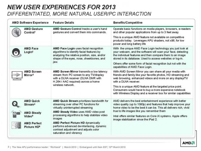 AMD_Richland_Page_03