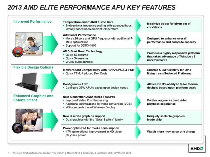 AMD_Richland_Page_04