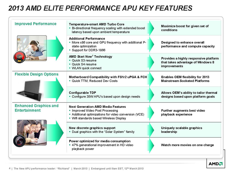 2013 AMD Mobile APU (Richland) - Bjorn3D com