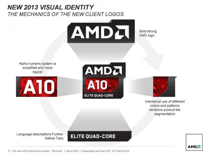 AMD_Richland_Page_05