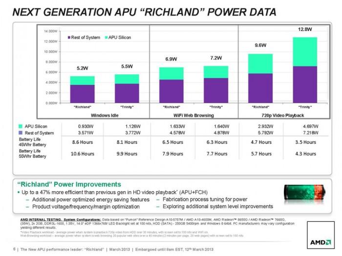 AMD_Richland_Page_06