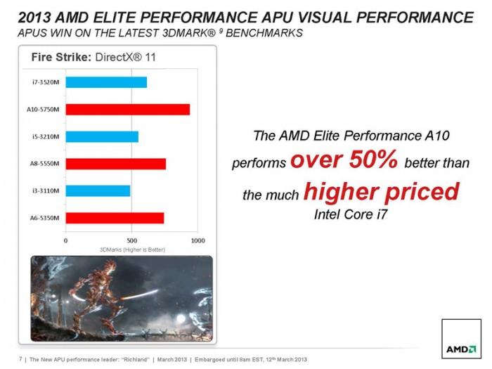 AMD_Richland_Page_07