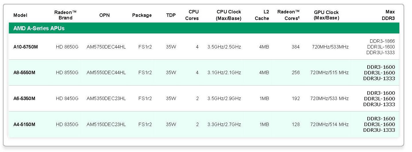AMD_Richland_Page_08