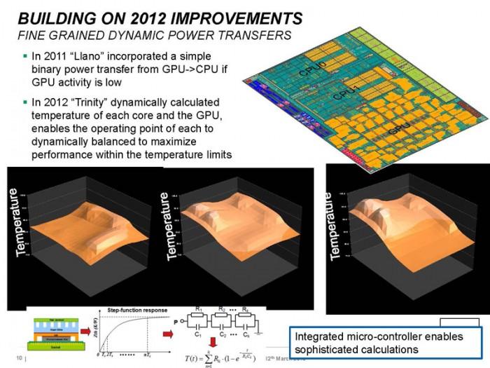 AMD_Richland_Page_10