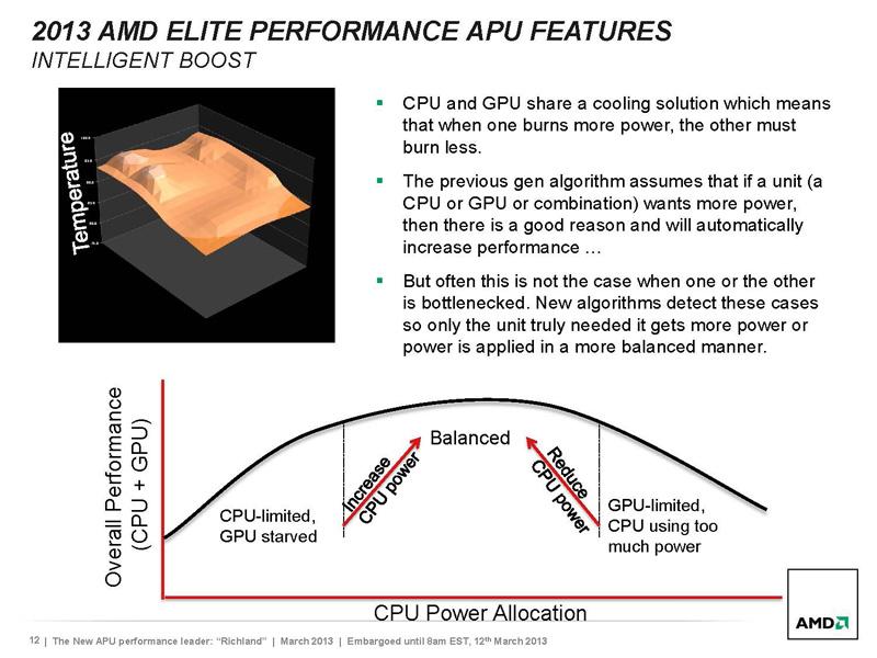 AMD_Richland_Page_12