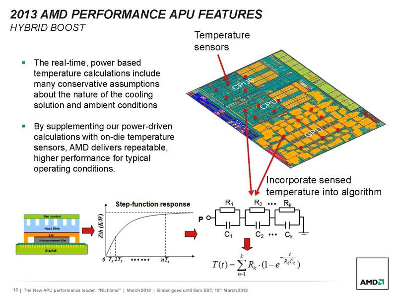 AMD_Richland_Page_13