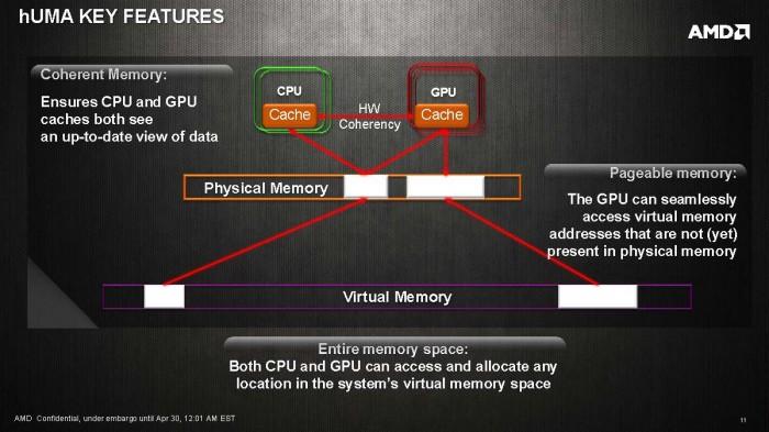 AMD HSA hUMA_Page_11