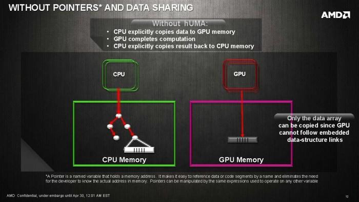 AMD HSA hUMA_Page_12