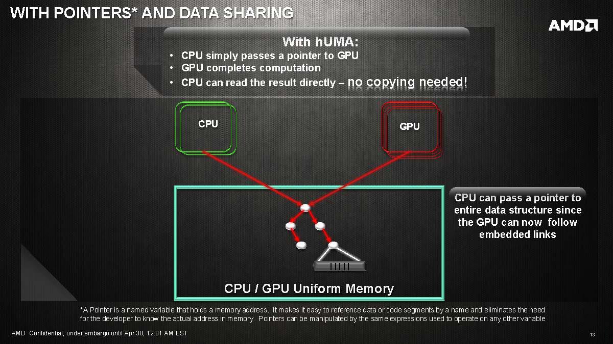 AMD's new heterogeneous Uniform Memory Access (hUMA