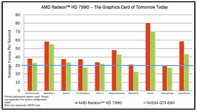 AMD_HD7990_1