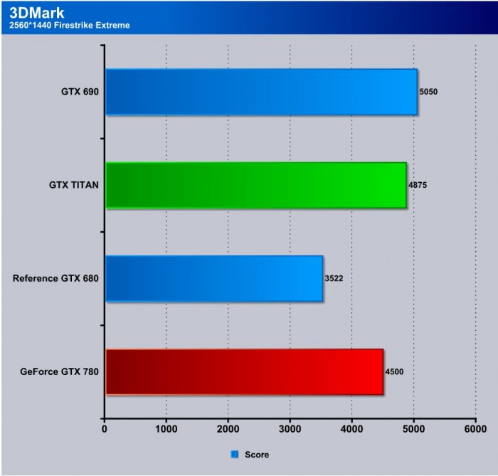 PATCHED nVidia GeForce 64-bit Notebook Display Driver 320.18 (2013)