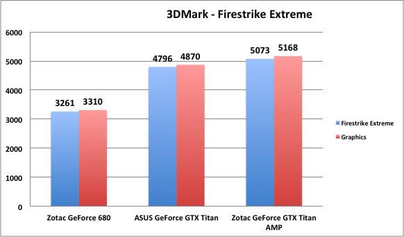 3dmfirestrikexteme