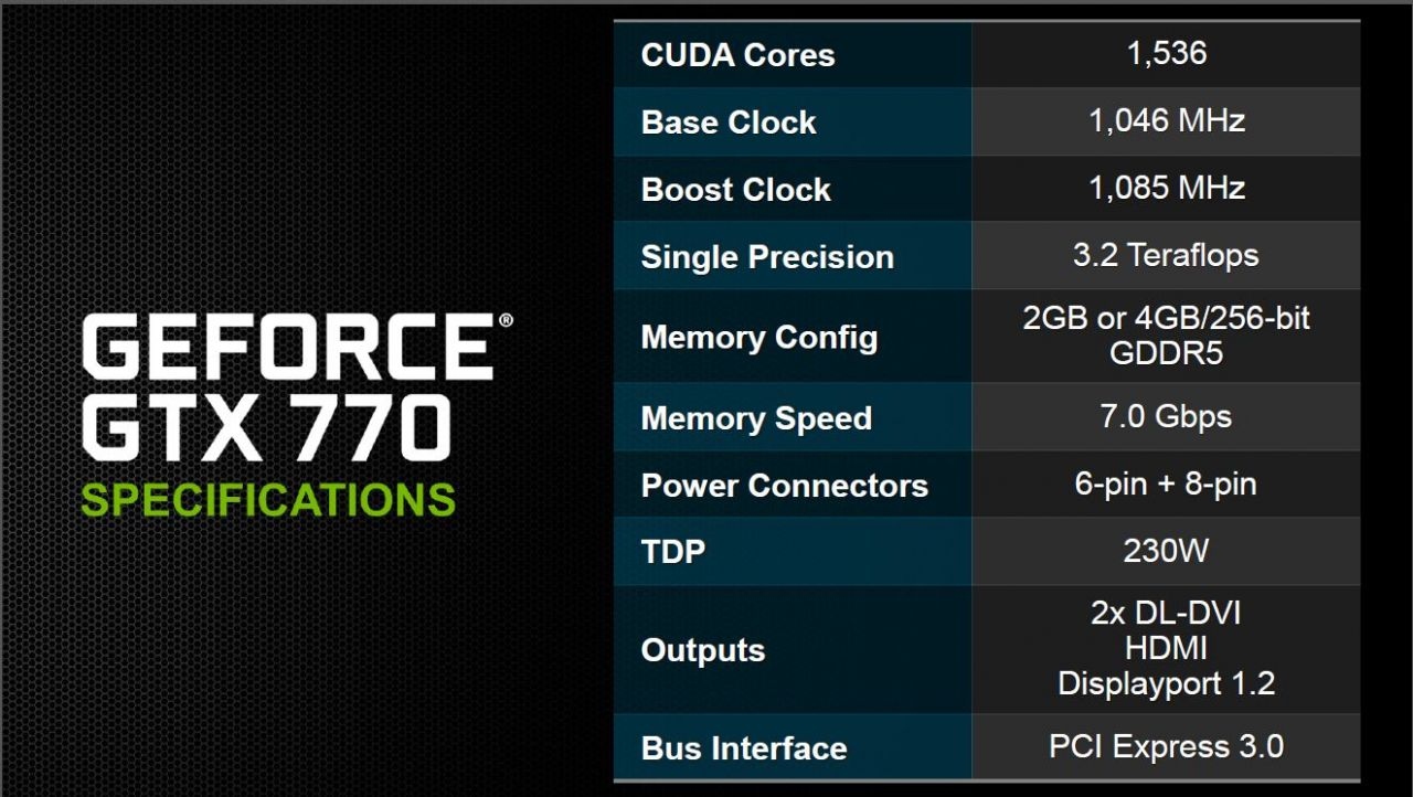 Nvidia Geforce GTX 770: overview, specifications and reviews