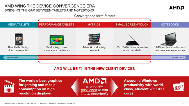 AMD Mobility Platforms 2013_Page_06
