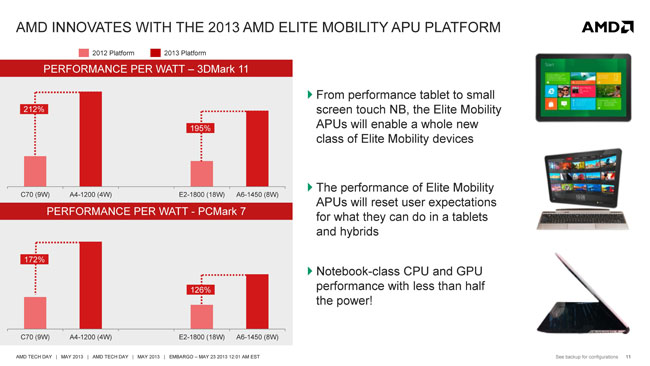 AMD Mobility Platforms 2013_Page_11
