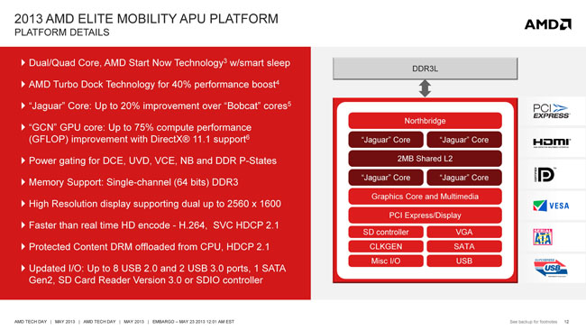 AMD Mobility Platforms 2013_Page_12