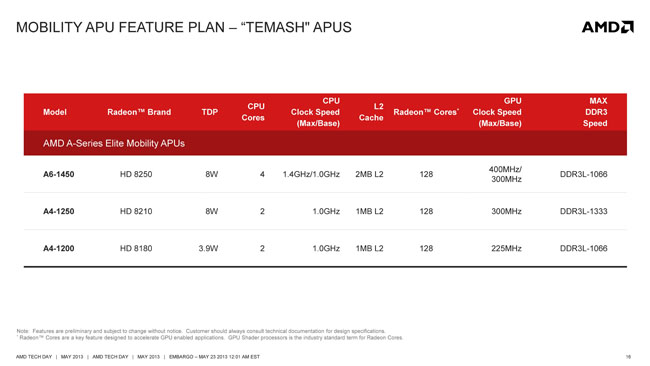 AMD Mobility Platforms 2013_Page_16