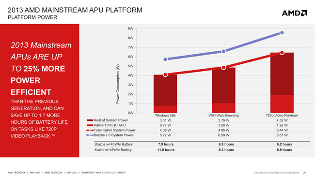 AMD Mobility Platforms 2013_Page_20