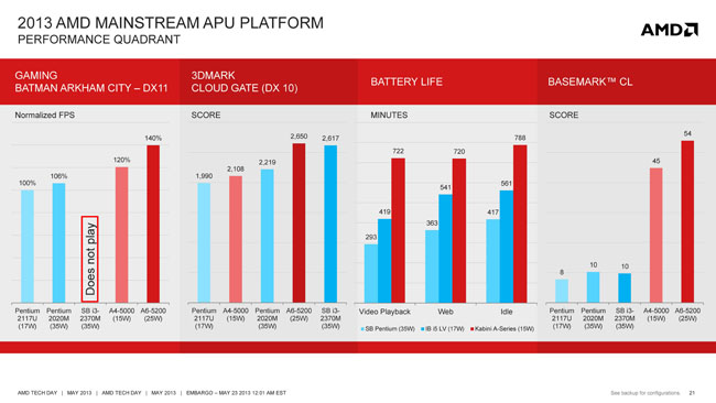 AMD Mobility Platforms 2013_Page_21