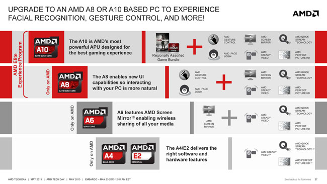 AMD Mobility Platforms 2013_Page_27