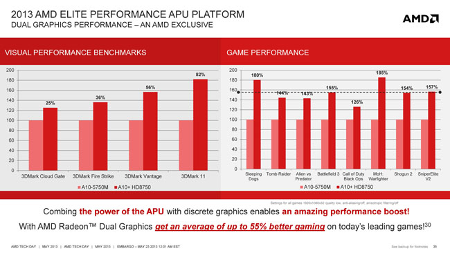 AMD Mobility Platforms 2013_Page_35