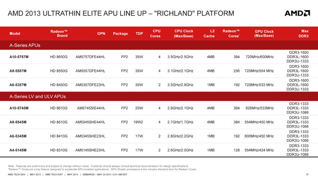 AMD Mobility Platforms 2013_Page_37