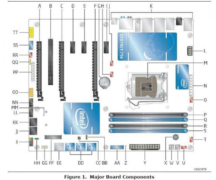 major board components1