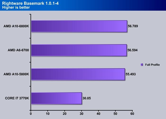 Basemark01