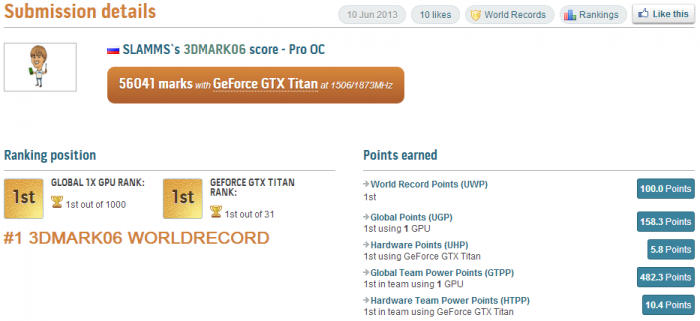 PR ASUS ROG Maximus VI Extreme 3DMark06 world record