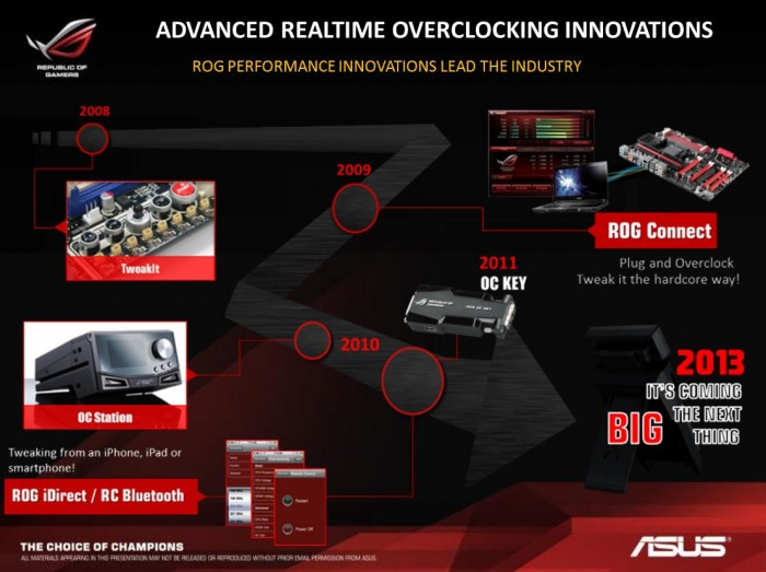 ROG OC Innovations