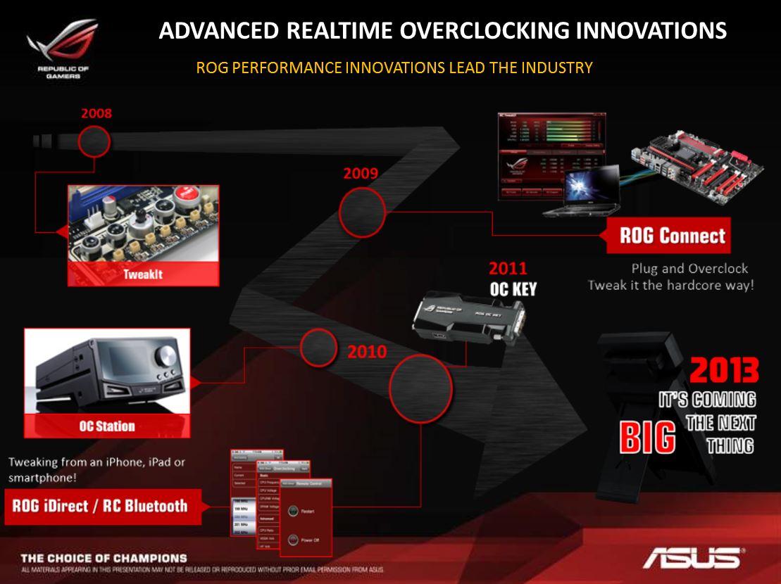 ROG OC Innovations