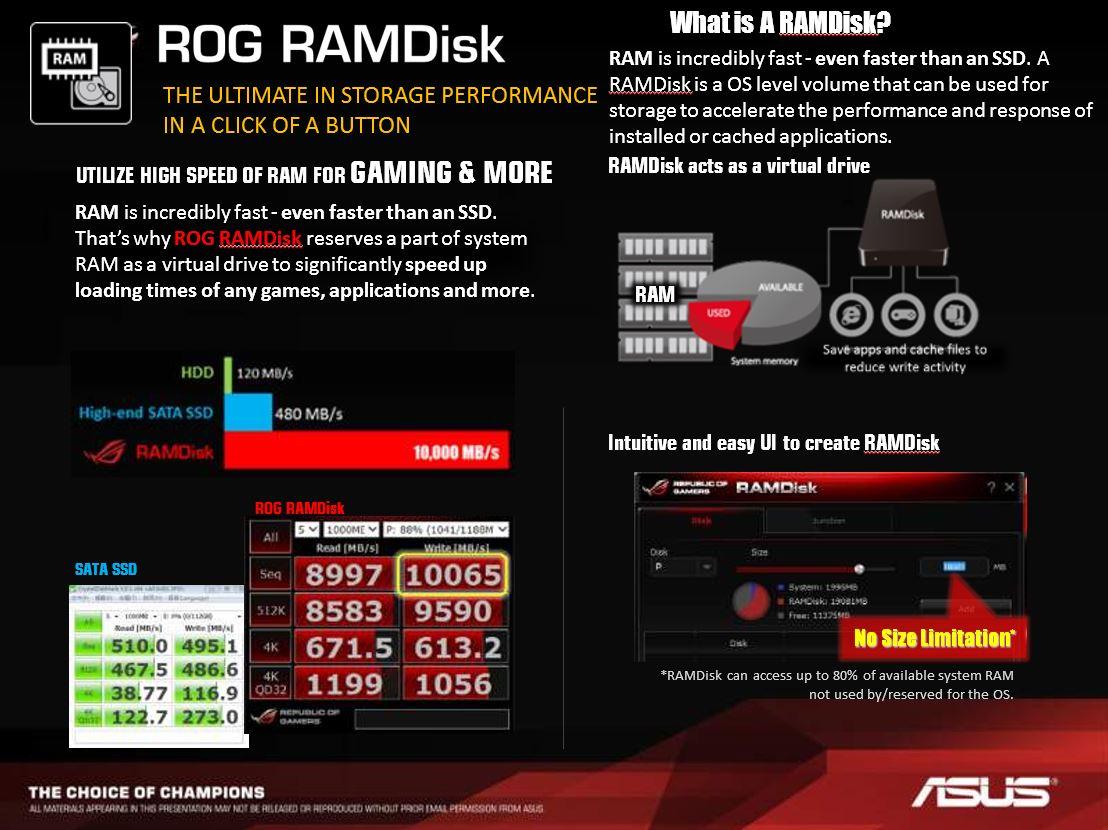 ROG RamDisk1