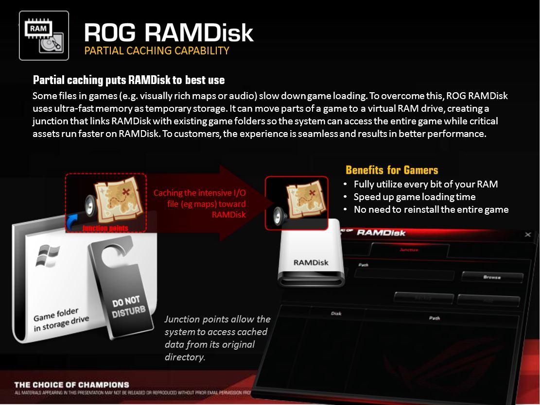 ROG RamDisk2