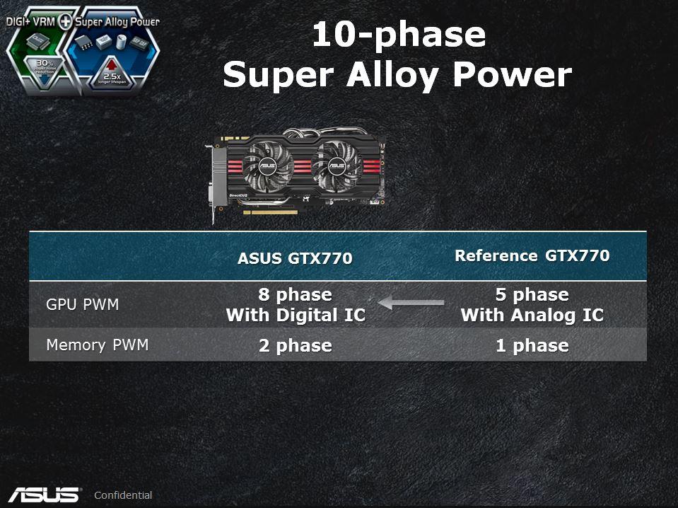 ASUS GeForce GTX 770 DirectCU II OC Graphics Card Review - Bjorn3D com