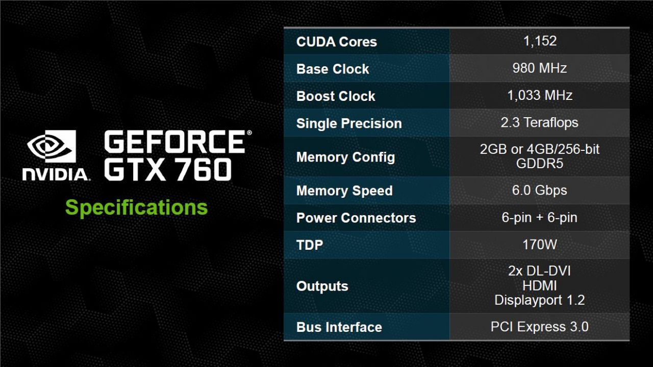 Nvidia gtx 760 drivers update easily driver easy.